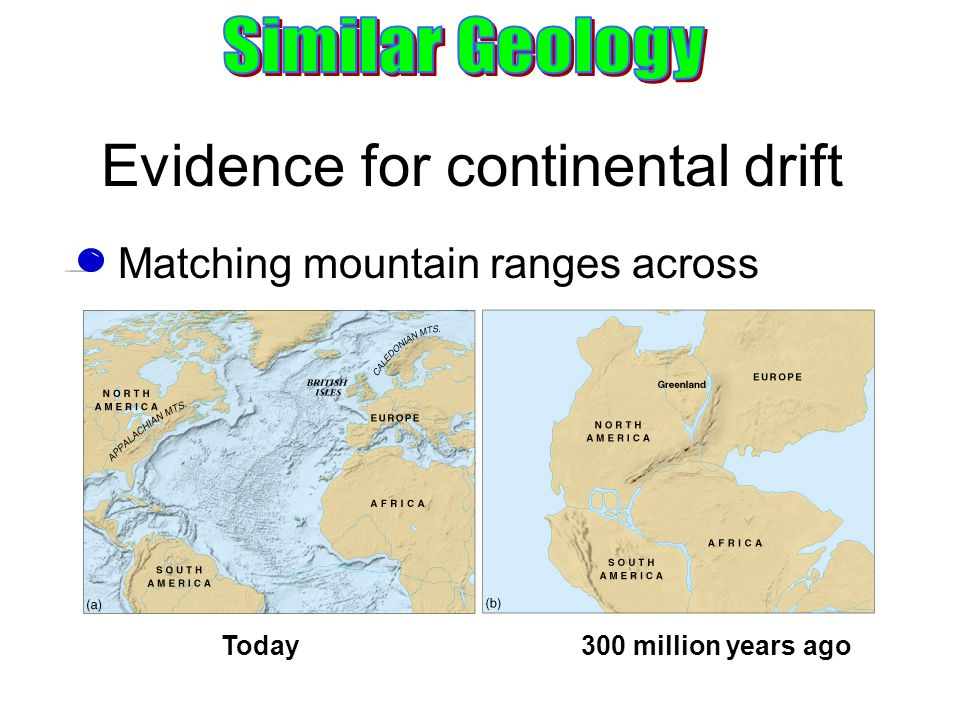 Mountain evidence of continental drift