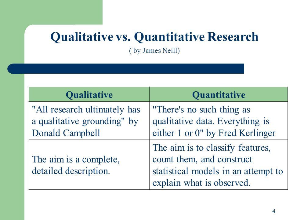 qualitative vs quantitative dissertation Introduction to quantitative research 11 what is quantitative research which quantitative and qualitative research are seen as warring and incom.