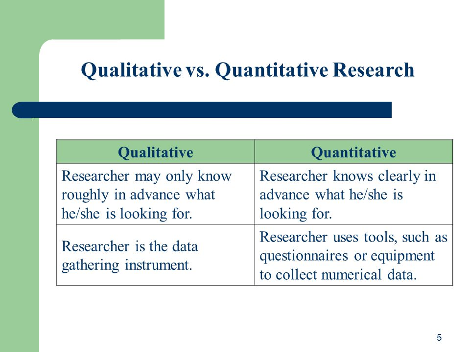 "quantitative vs. qualitative research essay It is a frequently held prejudice that quantitative research is ""objective"" vs qualitative is ""subjective"" this is, of course, a gross oversimplification rather, one could compare the two approaches as follows: quantitative research seeks out explanatory laws whereas qualitative research aims more at in-depth description."