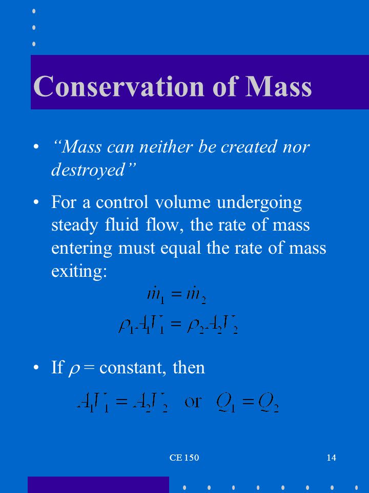 Conservation of Mass Mass can neither be created nor destroyed
