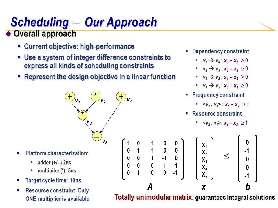 """objective function vs constraints in linear The constraints are linear (known as """"mixed integer programming"""", mip, or """"mixed   the objective function sense is minimization, and all of the coefficients are."""