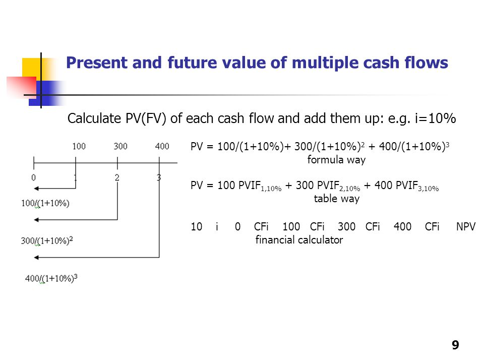present value of revenue movement stream online calculator