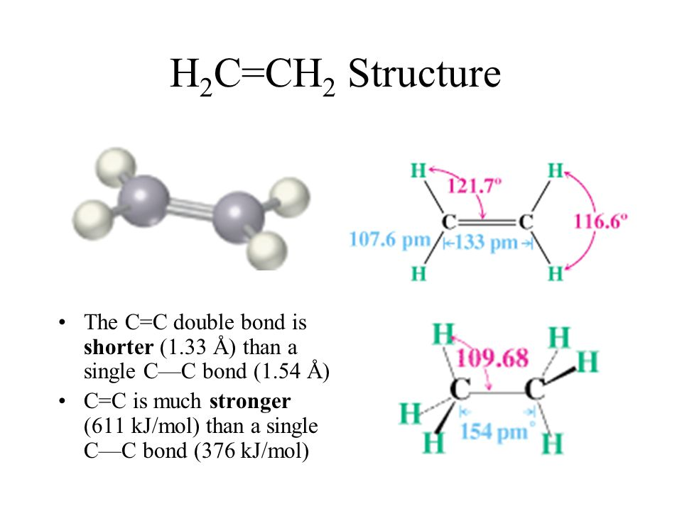 Organic Chemistry - 246A Homework DUE Friday, 5 Sept - ppt ... H2cch2 Molecular Geometry