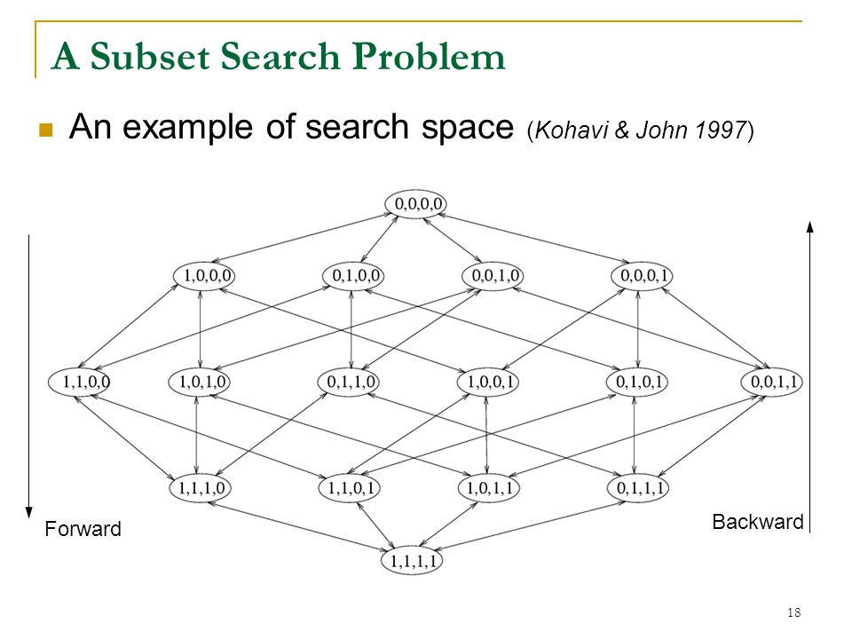 A Subset Search Problem