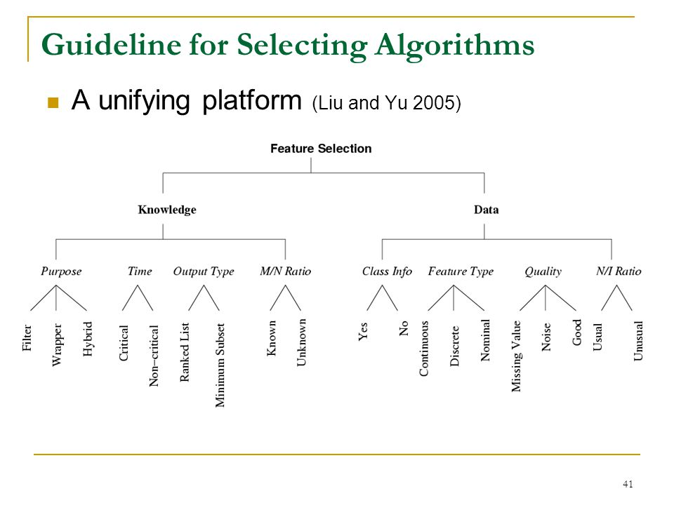 Guideline for Selecting Algorithms