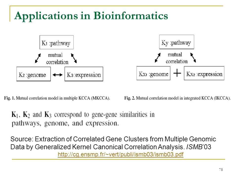 Applications in Bioinformatics