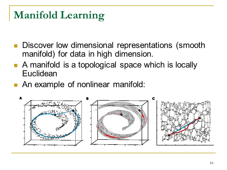 Manifold Learning Discover low dimensional representations (smooth manifold) for data in high dimension.