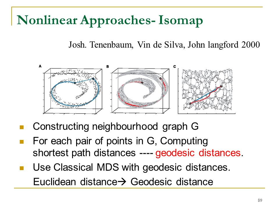 Nonlinear Approaches- Isomap