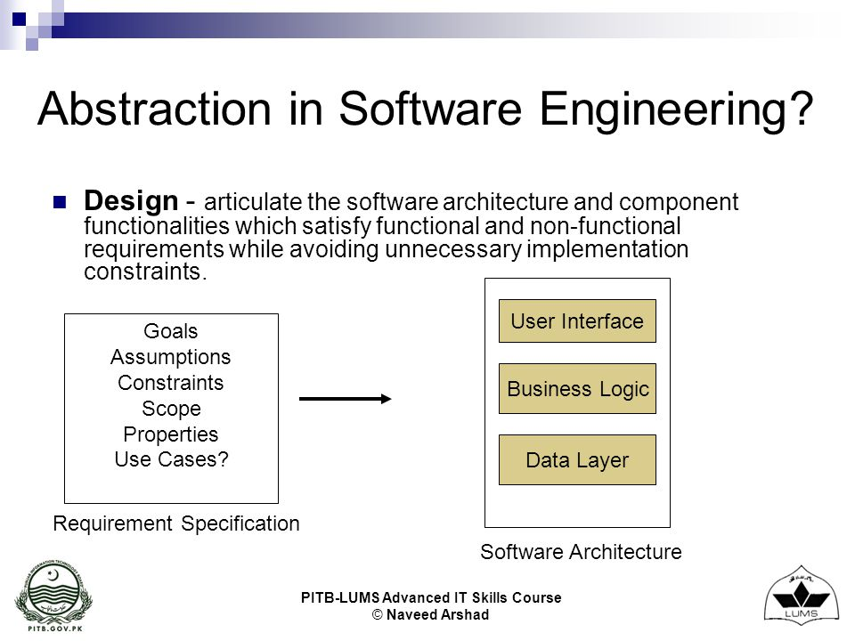 principle of software engineering During my graduate programme at scott logic, i joined a study group to learn  about software engineering design patterns and core principles.