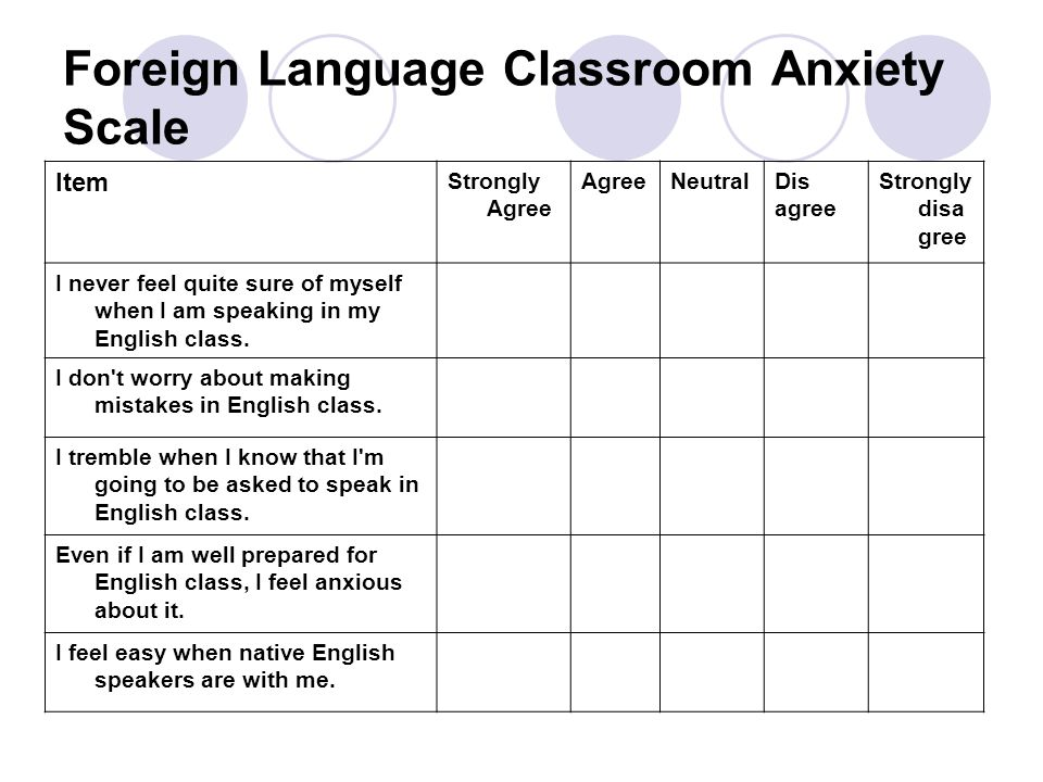 Anxiety and Speaking English as a Second Language