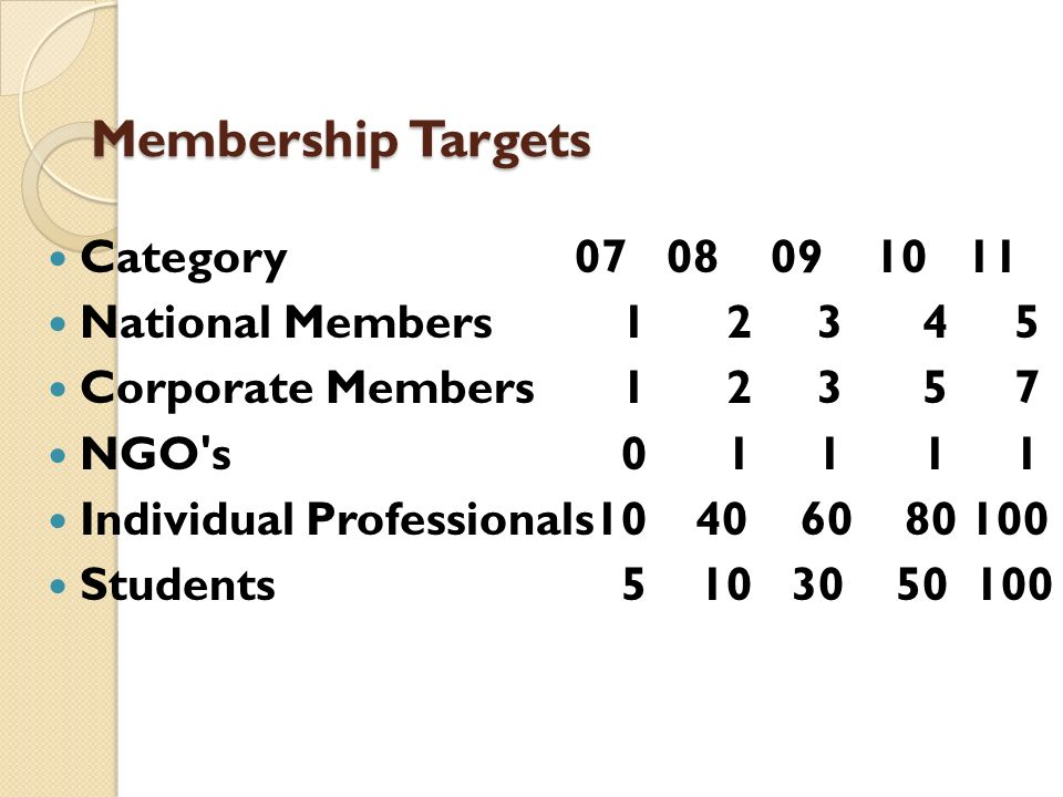 Membership Targets Category 07 08 09 10 11 National Members 1 2 3 4 5