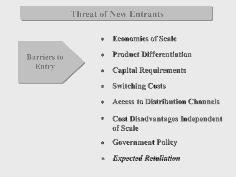 Threat of New Entrants Economies of Scale * Product Differentiation *