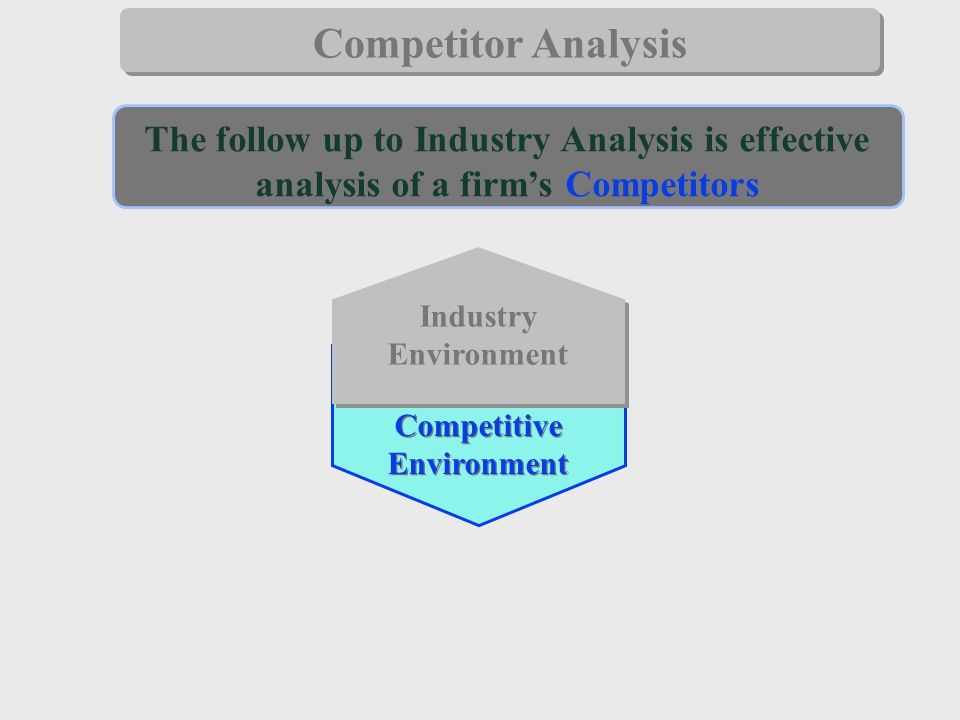 Competitor Analysis The follow up to Industry Analysis is effective analysis of a firm's Competitors.