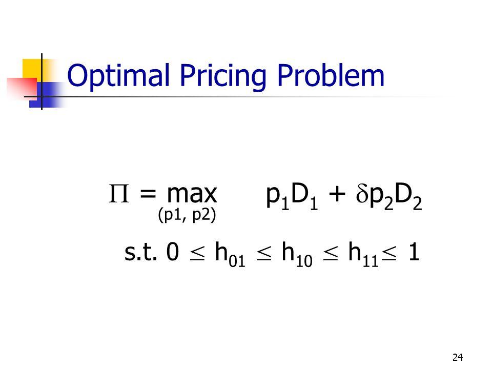 Optimal Pricing Problem