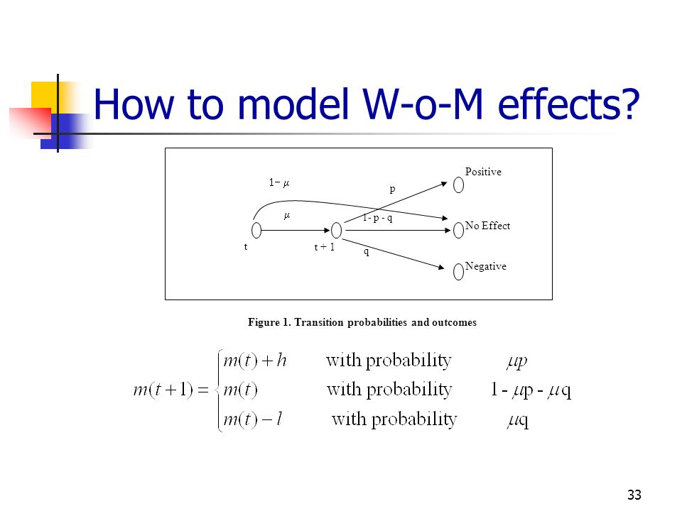 How to model W-o-M effects