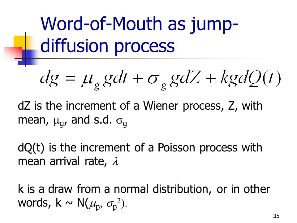 Word-of-Mouth as jump-diffusion process