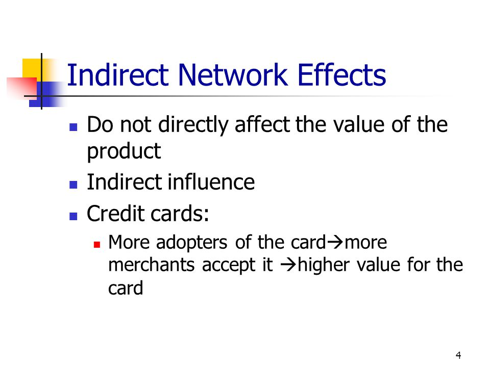 Indirect Network Effects