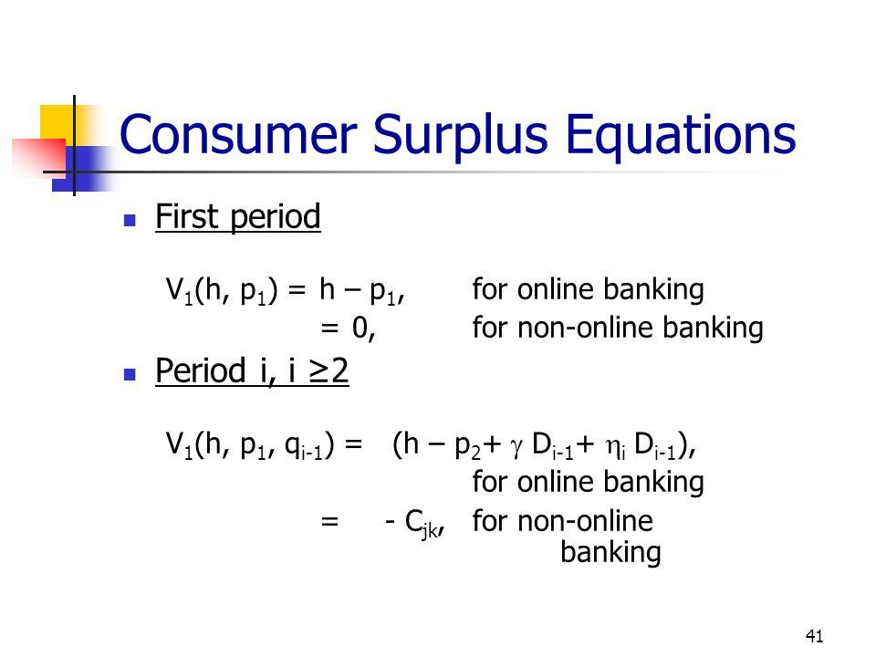 Consumer Surplus Equations