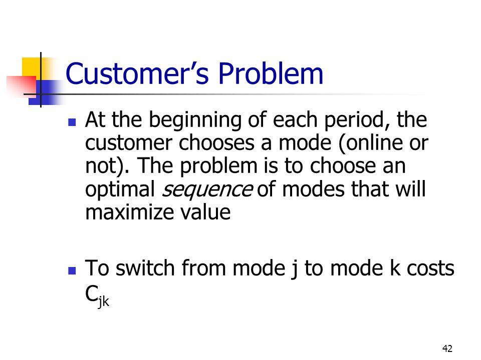 Customer's Problem