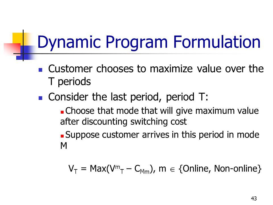 Dynamic Program Formulation