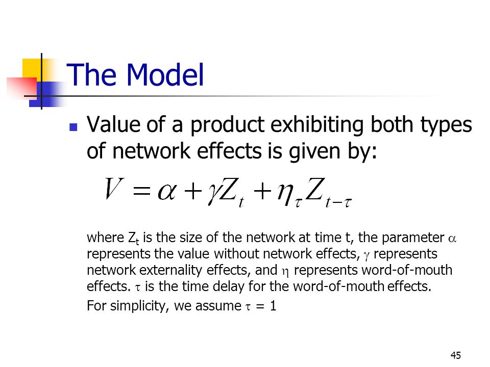 The Model Value of a product exhibiting both types of network effects is given by: