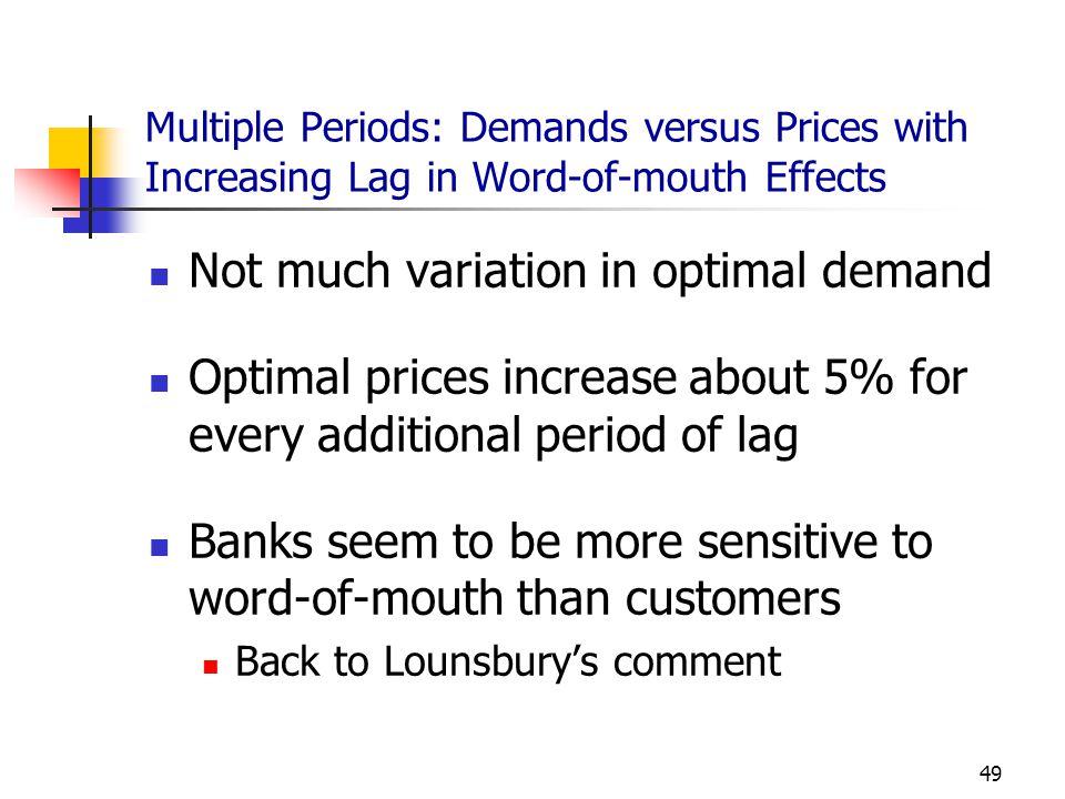 Not much variation in optimal demand