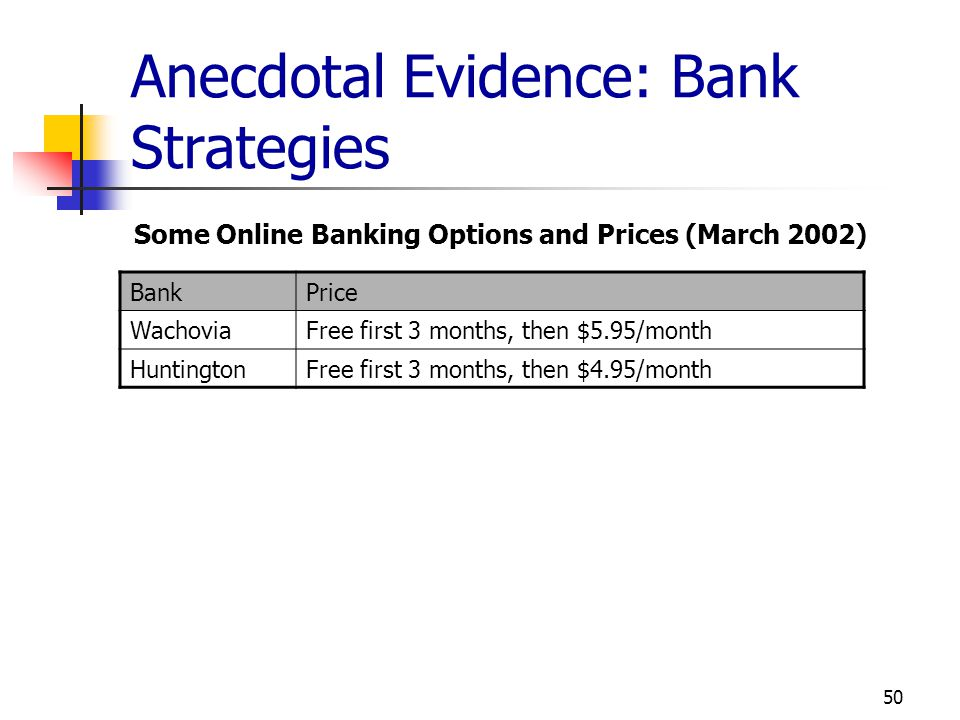 Anecdotal Evidence: Bank Strategies