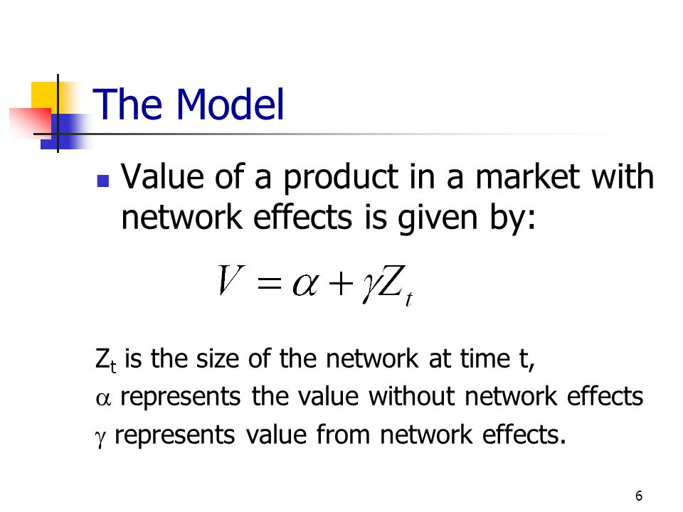 The Model Value of a product in a market with network effects is given by: Zt is the size of the network at time t,