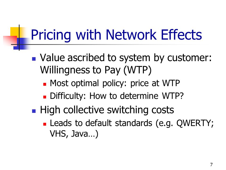 Pricing with Network Effects