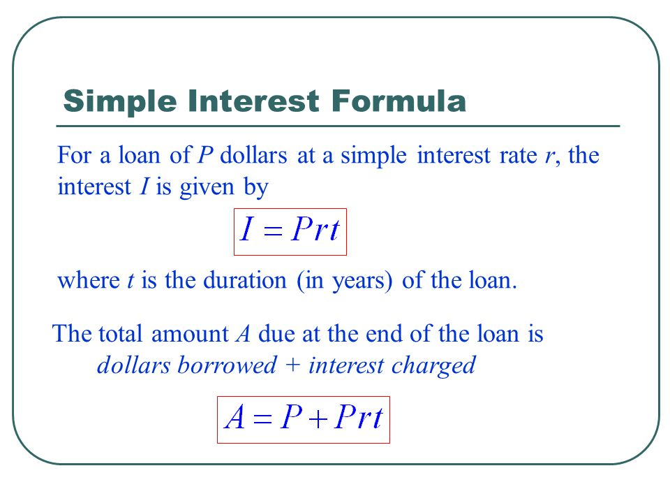 how to figure out interest on a loan