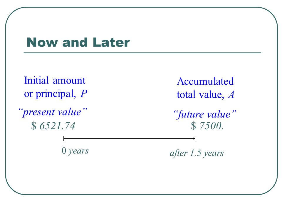 Now and Later Initial amount or principal, P