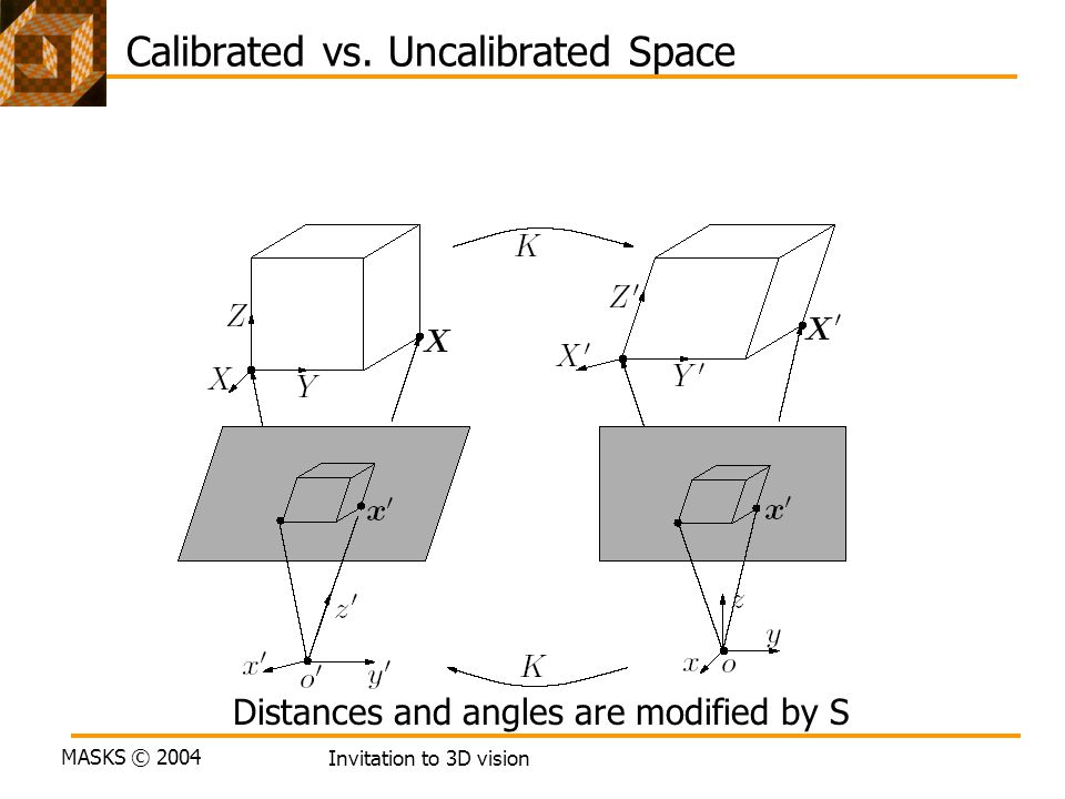 Calibrated vs. Uncalibrated Space