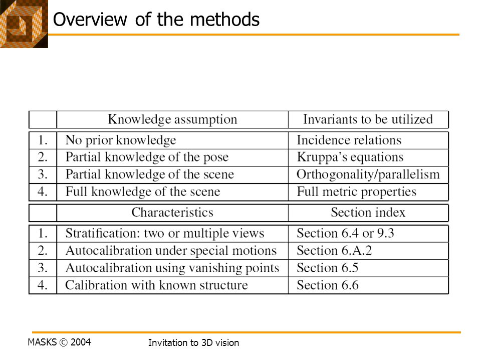 Overview of the methods