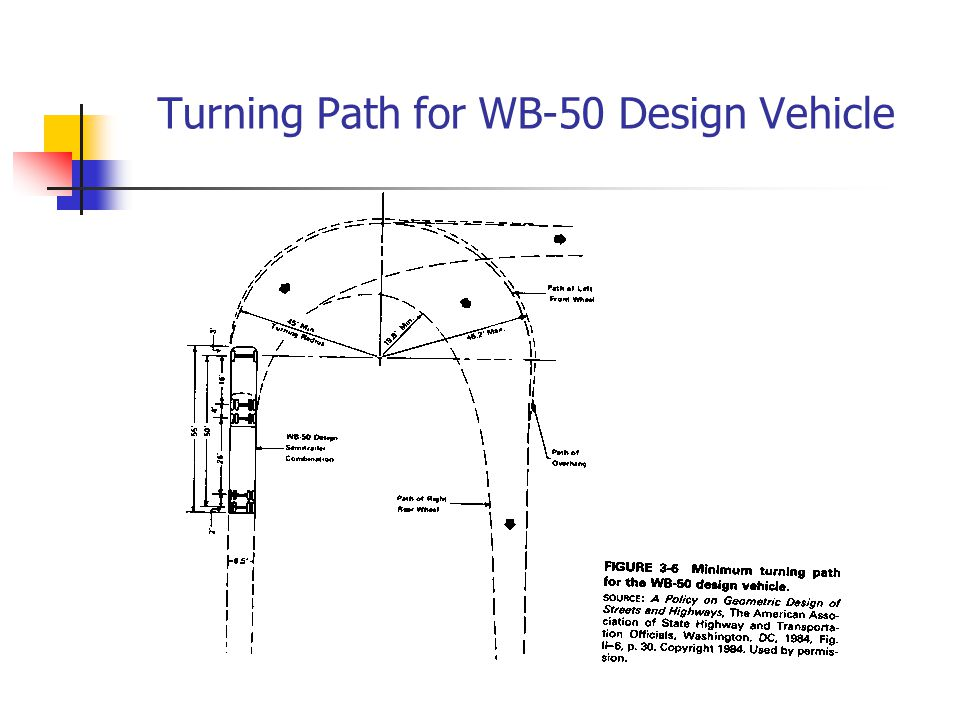 Ce 4640 transportation design ppt video online download for Design vehicles and turning path template guide