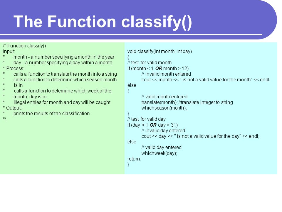 The Function classify()
