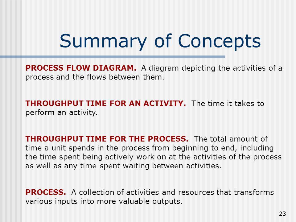kristen s cookies flow chart custom paper service rh qxcourseworkprfg jordancatapano us