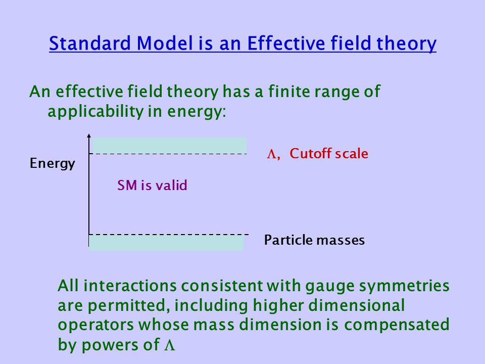 Non-SUSY Physics Beyond - ppt video online download