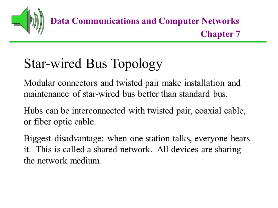 Star-wired Bus Topology
