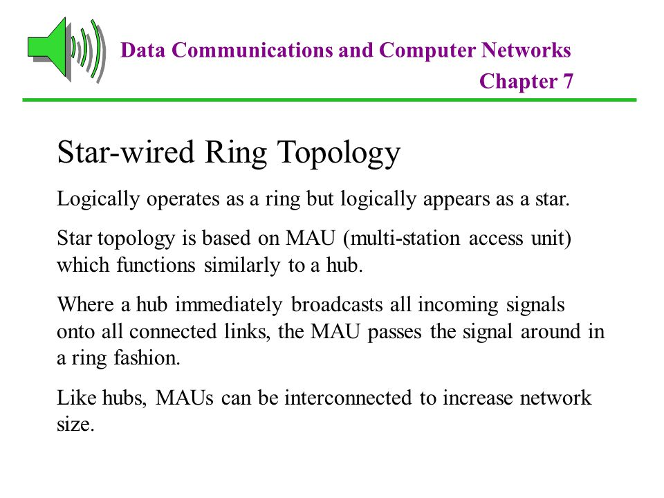 Star-wired Ring Topology