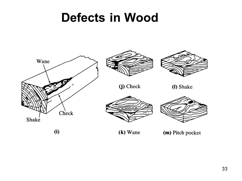 engineering properties of wood