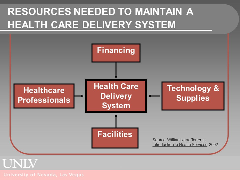 hcs 535 public health survey powerpoint presentation Making all health care services accessible will reduce health disparities  global public health, human rights, and development issue  powerpoint presentation .