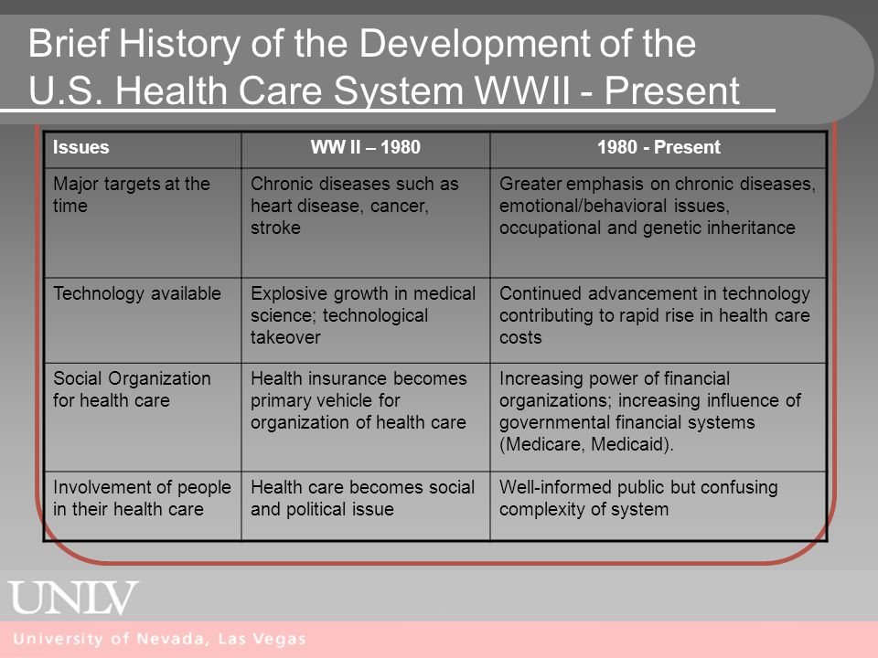 health care history developments and problems essay The finnish health care system: a value-based perspective itämerentori 2, po box 160, fi-00181 helsinki, finland, wwwsitrafi  oecd organisation for economic co-operation and development phc primary health care rohto centre for pharmacotherapy development  the problems in health care evident in the united states and abroad his book,.