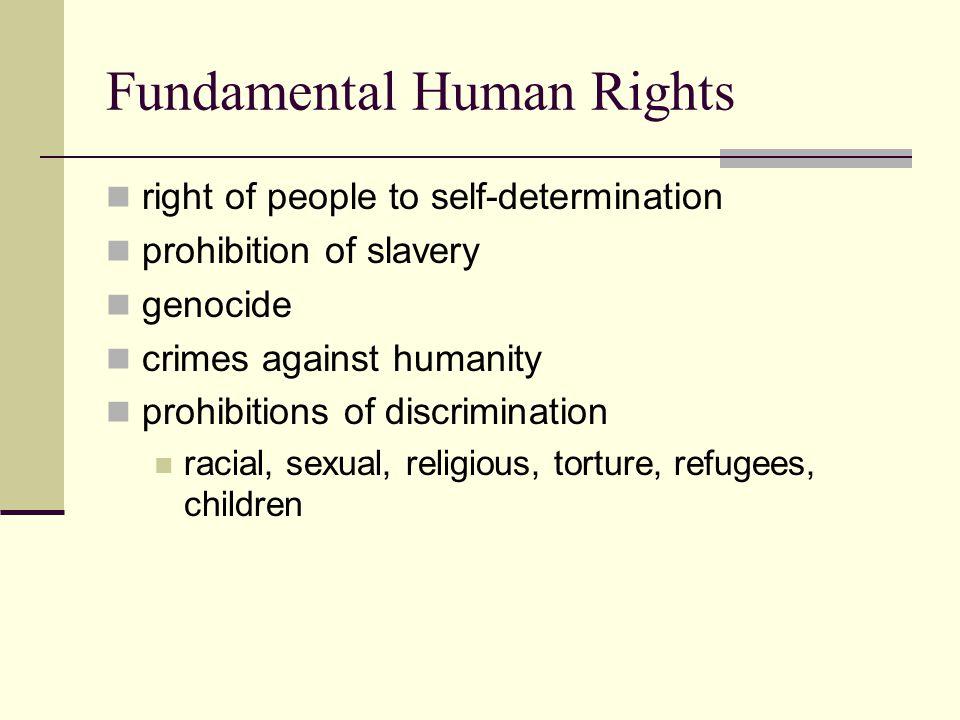 Fundamental Human Rights