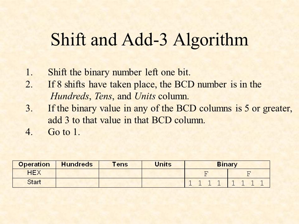 Shift and Add-3 Algorithm