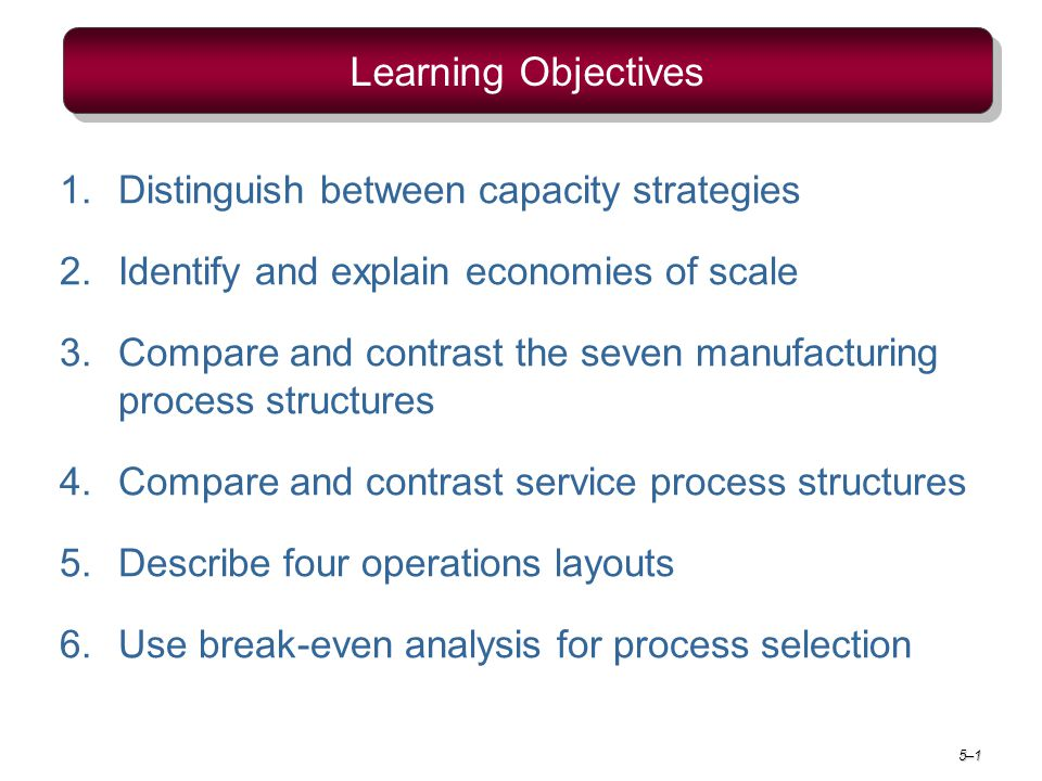 manufacturing strategy comparison between four of Words, by showing relationship between them and by comparing lean   operations strategy to lean manufacturing system should be  page 4.