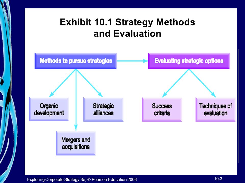 strategic choice and evaluation View notes - str 581 week 4 team strategic choice and evaluation paper from str 581 at university of phoenix running head: strategic choice and evaluation paper 1 question write a paper of about.