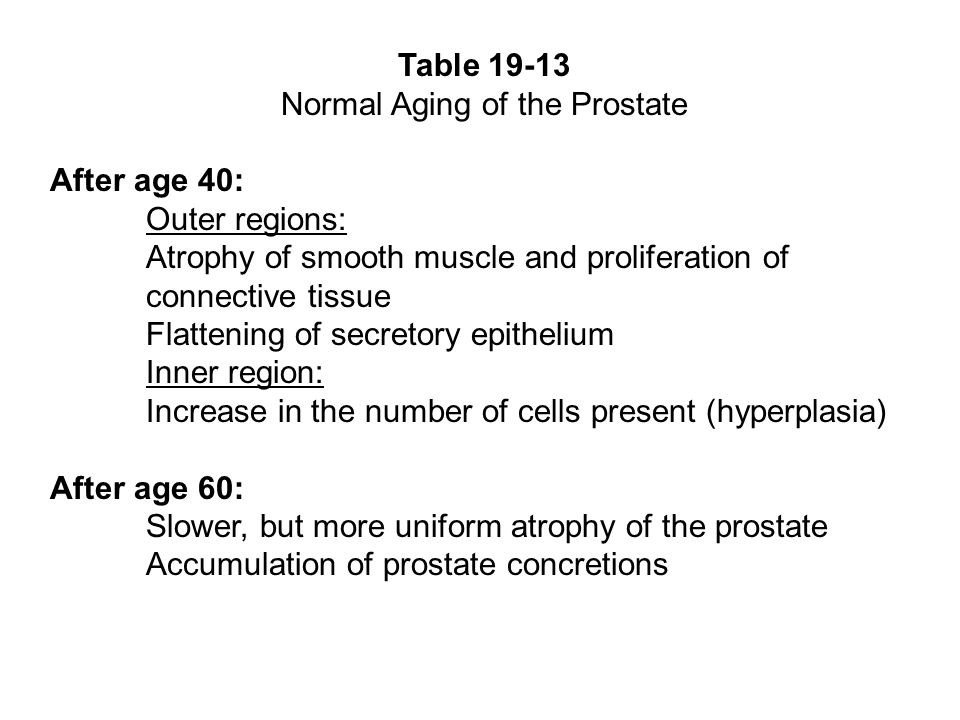 Normal Aging of the Prostate