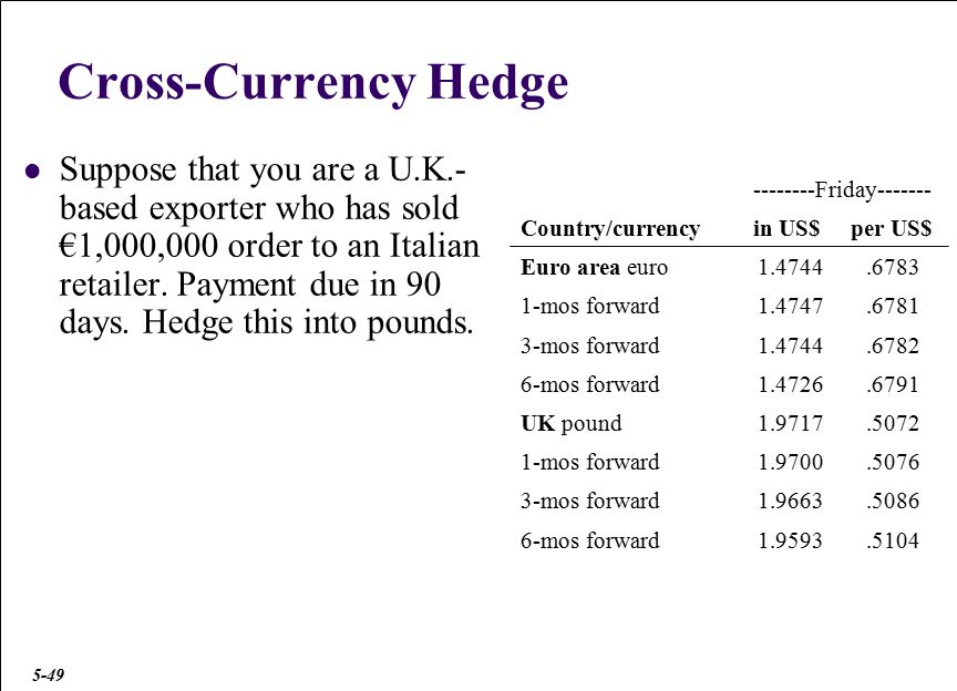 Currency Symbols In addition to the familiar currency symbols (e.g. £, ¥, €, $) there are three-letter codes for all currencies.