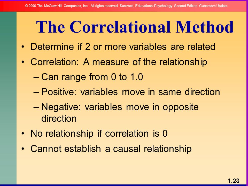 the methods used for establishing a correlation between variables and examples Chapter 8 survey and correlational research designs   225 many examples likely occur , we describe how we can use the scientific method to evaluate or survey.