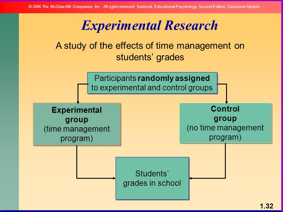 experiential learning research paper The center for experiential learning and diversity home research review process & selection criteria research review process & selection criteria menu home mary gates research scholarship research application instructions achieved and potential learning benefits of research.